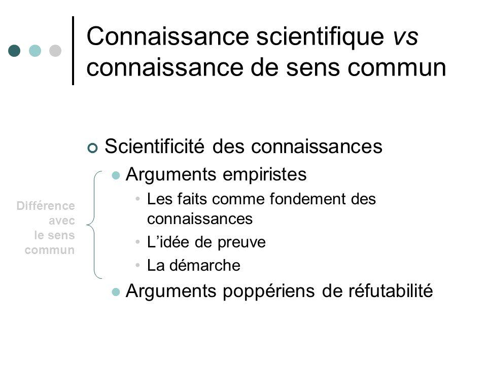 Connaissance scientifique vs connaissance de sens commun Scientificité des connaissances Arguments empiristes Les faits comme fondement des connaissances Lidée de preuve La démarche Arguments poppériens de réfutabilité Différence avec le sens commun