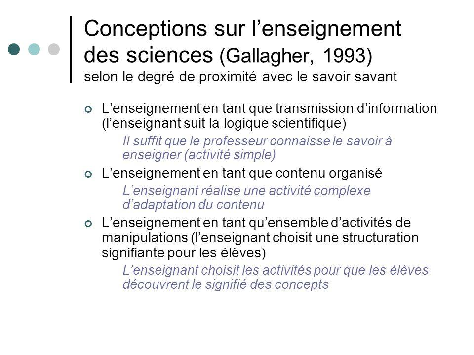 Conceptions sur lenseignement des sciences (Gallagher, 1993) selon le degré de proximité avec le savoir savant Lenseignement en tant que transmission