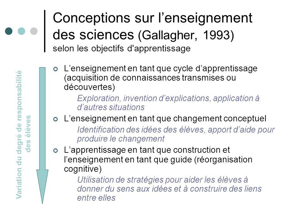 Conceptions sur lenseignement des sciences (Gallagher, 1993) selon les objectifs d'apprentissage Lenseignement en tant que cycle dapprentissage (acqui