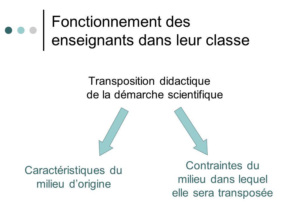 Fonctionnement des enseignants dans leur classe Transposition didactique de la démarche scientifique Caractéristiques du milieu dorigine Contraintes du milieu dans lequel elle sera transposée
