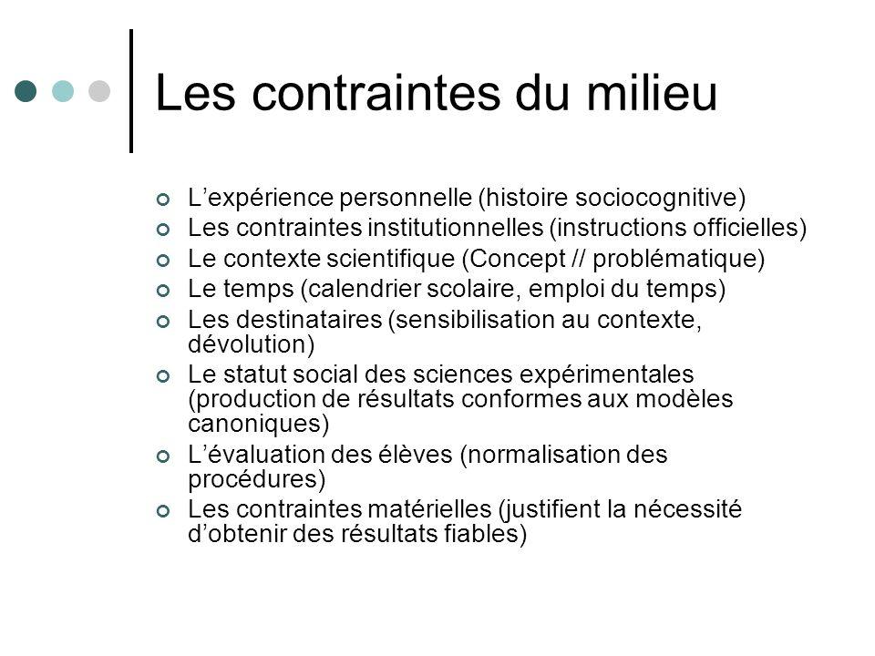 Les contraintes du milieu Lexpérience personnelle (histoire sociocognitive) Les contraintes institutionnelles (instructions officielles) Le contexte s