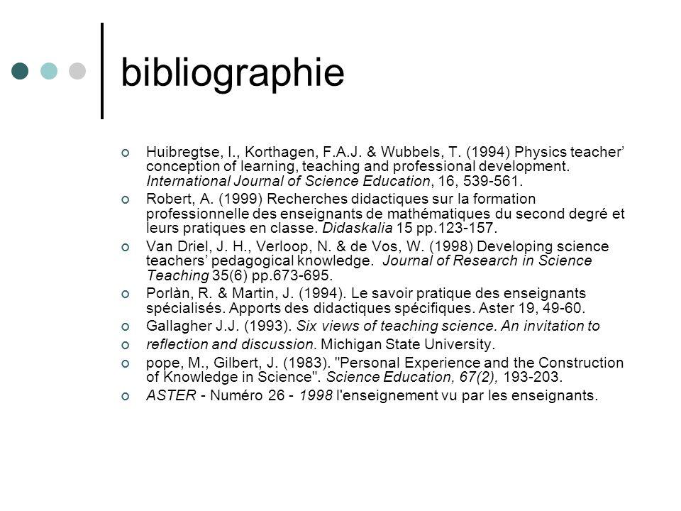 bibliographie Huibregtse, I., Korthagen, F.A.J.& Wubbels, T.