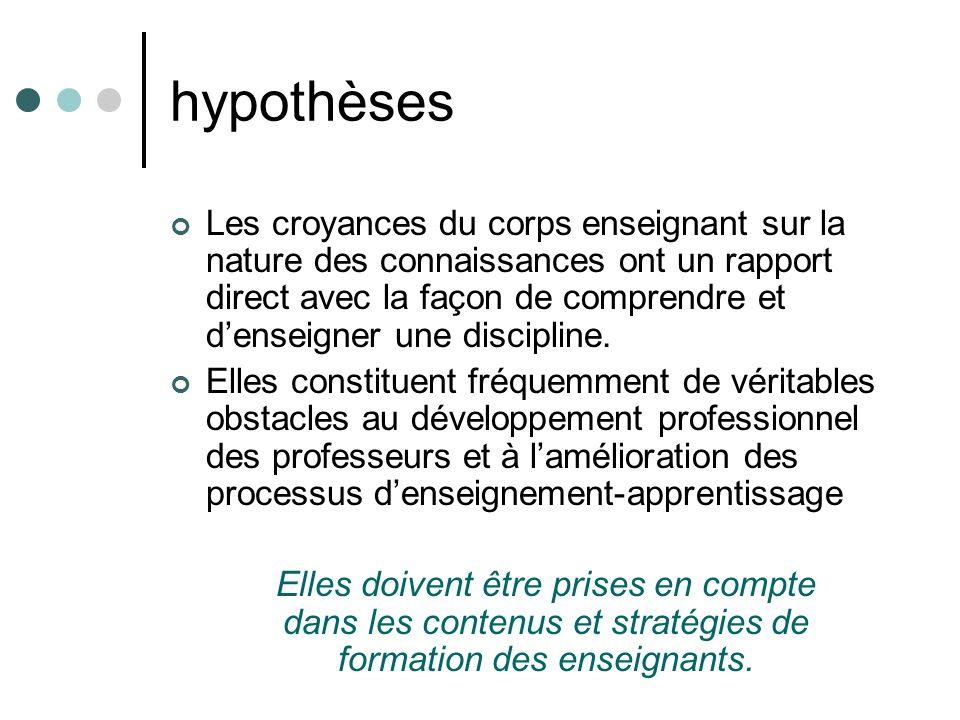 hypothèses Les croyances du corps enseignant sur la nature des connaissances ont un rapport direct avec la façon de comprendre et denseigner une discipline.