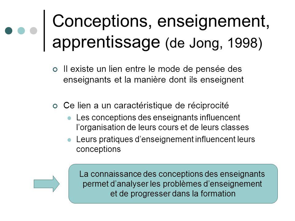 La connaissance des conceptions des enseignants permet danalyser les problèmes denseignement et de progresser dans la formation Conceptions, enseignem
