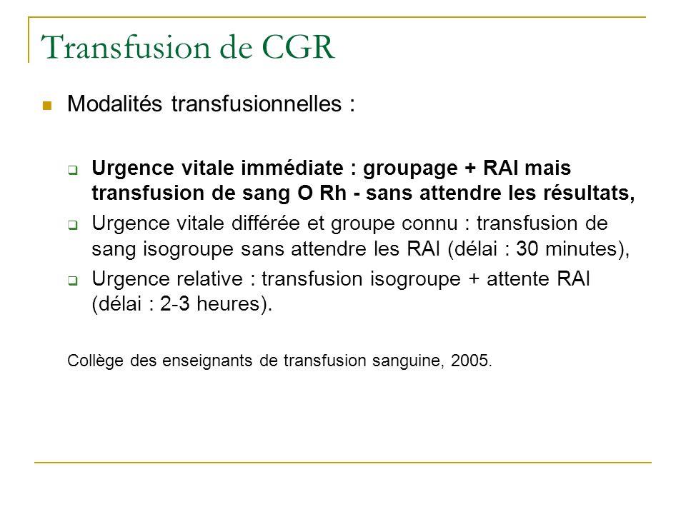 Transfusion de CGR Modalités transfusionnelles : Urgence vitale immédiate : groupage + RAI mais transfusion de sang O Rh - sans attendre les résultats, Urgence vitale différée et groupe connu : transfusion de sang isogroupe sans attendre les RAI (délai : 30 minutes), Urgence relative : transfusion isogroupe + attente RAI (délai : 2-3 heures).