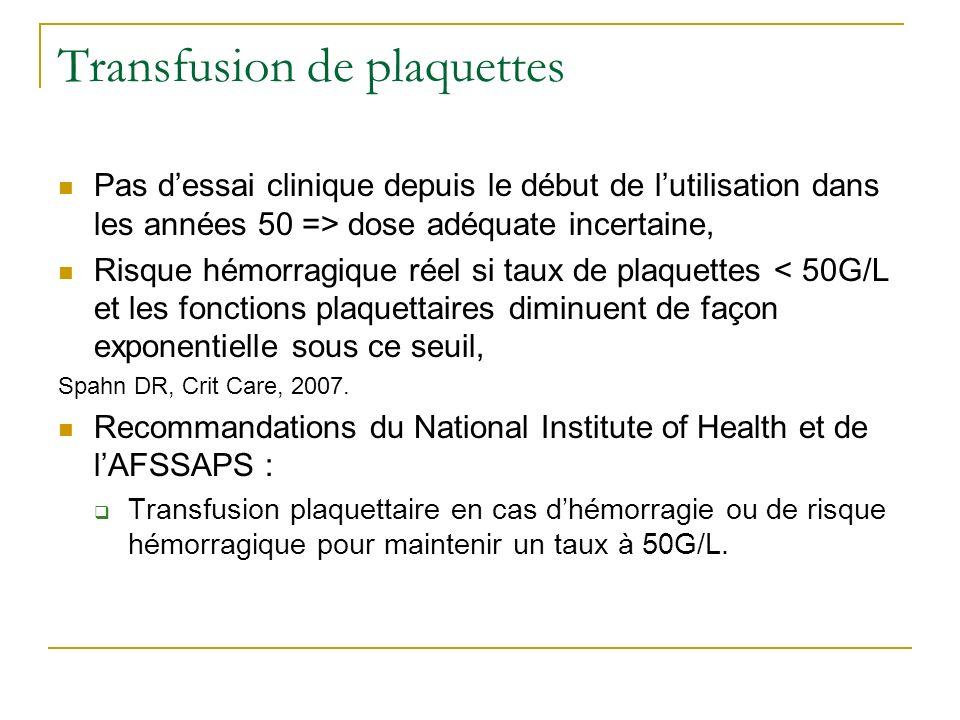 Transfusion de plaquettes Pas dessai clinique depuis le début de lutilisation dans les années 50 => dose adéquate incertaine, Risque hémorragique réel si taux de plaquettes < 50G/L et les fonctions plaquettaires diminuent de façon exponentielle sous ce seuil, Spahn DR, Crit Care, 2007.