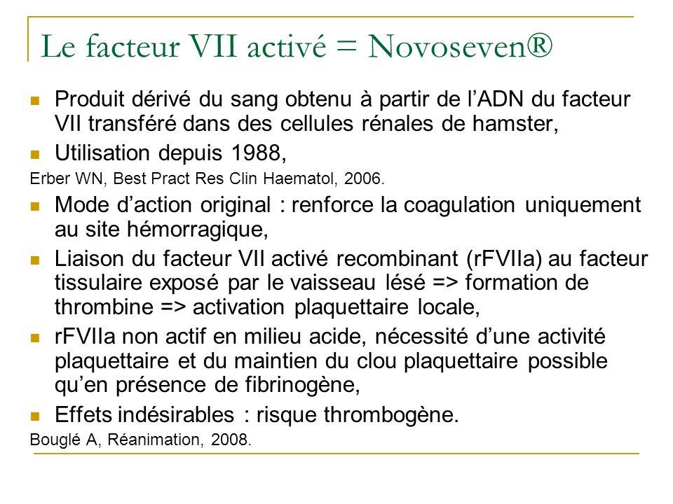 Le facteur VII activé = Novoseven® Produit dérivé du sang obtenu à partir de lADN du facteur VII transféré dans des cellules rénales de hamster, Utilisation depuis 1988, Erber WN, Best Pract Res Clin Haematol, 2006.