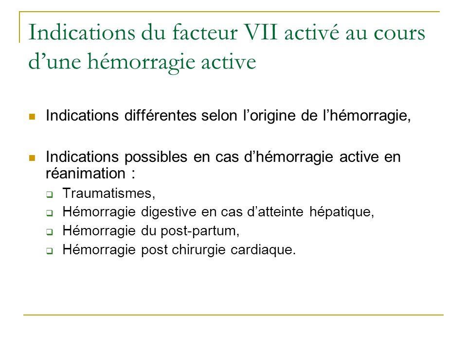 Indications du facteur VII activé au cours dune hémorragie active Indications différentes selon lorigine de lhémorragie, Indications possibles en cas dhémorragie active en réanimation : Traumatismes, Hémorragie digestive en cas datteinte hépatique, Hémorragie du post-partum, Hémorragie post chirurgie cardiaque.