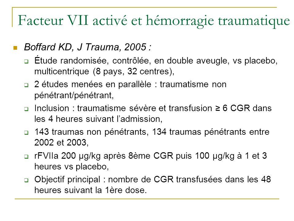 Facteur VII activé et hémorragie traumatique Boffard KD, J Trauma, 2005 : Étude randomisée, contrôlée, en double aveugle, vs placebo, multicentrique (8 pays, 32 centres), 2 études menées en parallèle : traumatisme non pénétrant/pénétrant, Inclusion : traumatisme sévère et transfusion 6 CGR dans les 4 heures suivant ladmission, 143 traumas non pénétrants, 134 traumas pénétrants entre 2002 et 2003, rFVIIa 200 µg/kg après 8ème CGR puis 100 µg/kg à 1 et 3 heures vs placebo, Objectif principal : nombre de CGR transfusées dans les 48 heures suivant la 1ère dose.