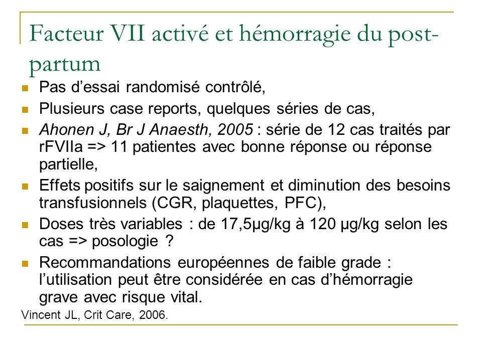 Facteur VII activé et hémorragie du post- partum Pas dessai randomisé contrôlé, Plusieurs case reports, quelques séries de cas, Ahonen J, Br J Anaesth, 2005 : série de 12 cas traités par rFVIIa => 11 patientes avec bonne réponse ou réponse partielle, Effets positifs sur le saignement et diminution des besoins transfusionnels (CGR, plaquettes, PFC), Doses très variables : de 17,5µg/kg à 120 µg/kg selon les cas => posologie .