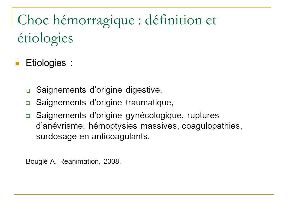 Choc hémorragique : définition et étiologies Etiologies : Saignements dorigine digestive, Saignements dorigine traumatique, Saignements dorigine gynécologique, ruptures danévrisme, hémoptysies massives, coagulopathies, surdosage en anticoagulants.