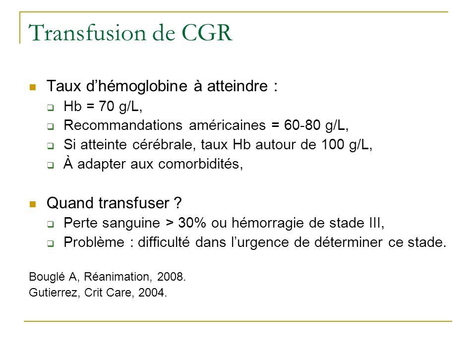 Transfusion de CGR Taux dhémoglobine à atteindre : Hb = 70 g/L, Recommandations américaines = 60-80 g/L, Si atteinte cérébrale, taux Hb autour de 100 g/L, À adapter aux comorbidités, Quand transfuser .