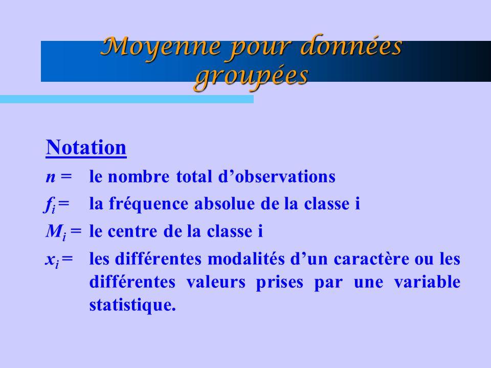 Notation n =le nombre total dobservations f i =la fréquence absolue de la classe i M i =le centre de la classe i x i =les différentes modalités dun caractère ou les différentes valeurs prises par une variable statistique.