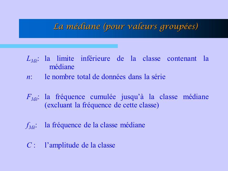L Mé : la limite inférieure de la classe contenant la médiane n: le nombre total de données dans la série F Mé : la fréquence cumulée jusquà la classe médiane (excluant la fréquence de cette classe) f Mé : la fréquence de la classe médiane C :lamplitude de la classe La médiane (pour valeurs groupées)