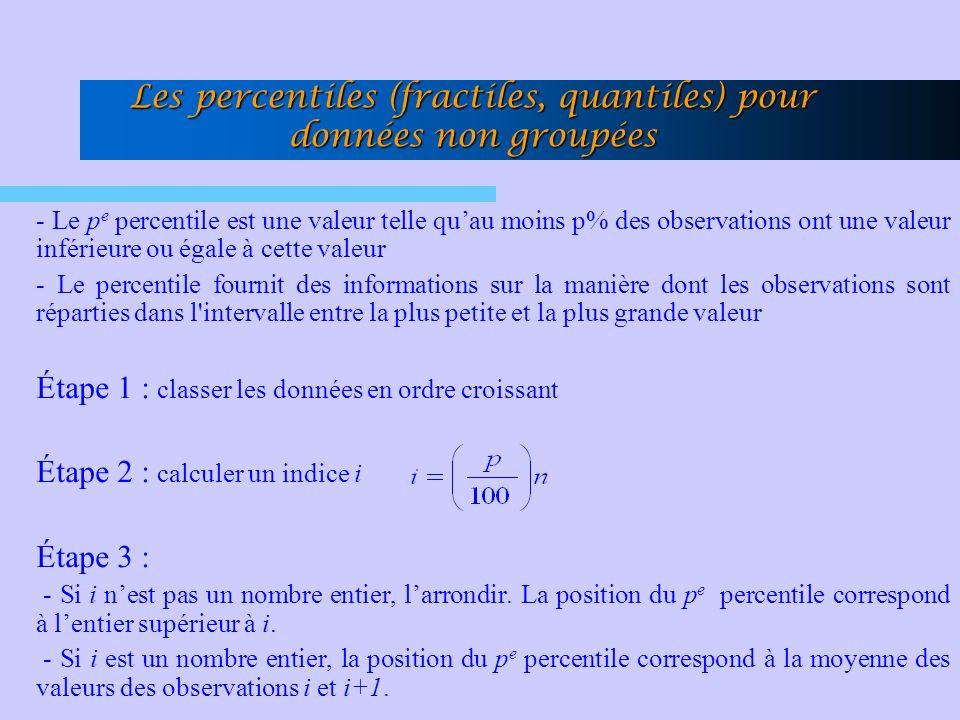 Les percentiles (fractiles, quantiles) pour données non groupées - Le p e percentile est une valeur telle quau moins p% des observations ont une valeur inférieure ou égale à cette valeur - Le percentile fournit des informations sur la manière dont les observations sont réparties dans l intervalle entre la plus petite et la plus grande valeur Étape 1 : classer les données en ordre croissant Étape 2 : calculer un indice i Étape 3 : - Si i nest pas un nombre entier, larrondir.