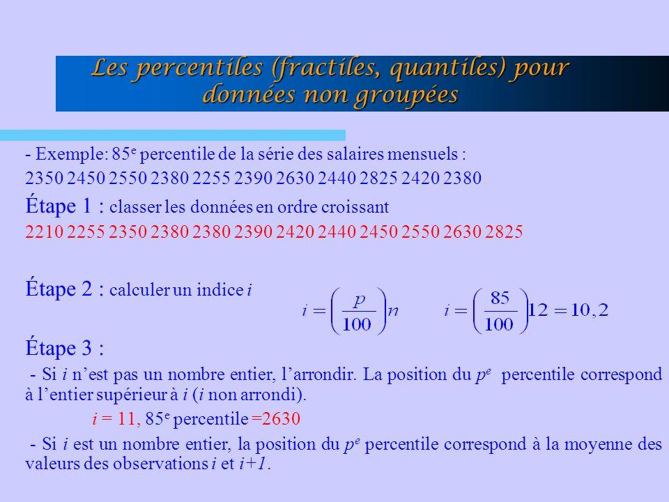 Les percentiles (fractiles, quantiles) pour données non groupées - Exemple: 85 e percentile de la série des salaires mensuels : 2350 2450 2550 2380 2255 2390 2630 2440 2825 2420 2380 Étape 1 : classer les données en ordre croissant 2210 2255 2350 2380 2380 2390 2420 2440 2450 2550 2630 2825 Étape 2 : calculer un indice i Étape 3 : - Si i nest pas un nombre entier, larrondir.