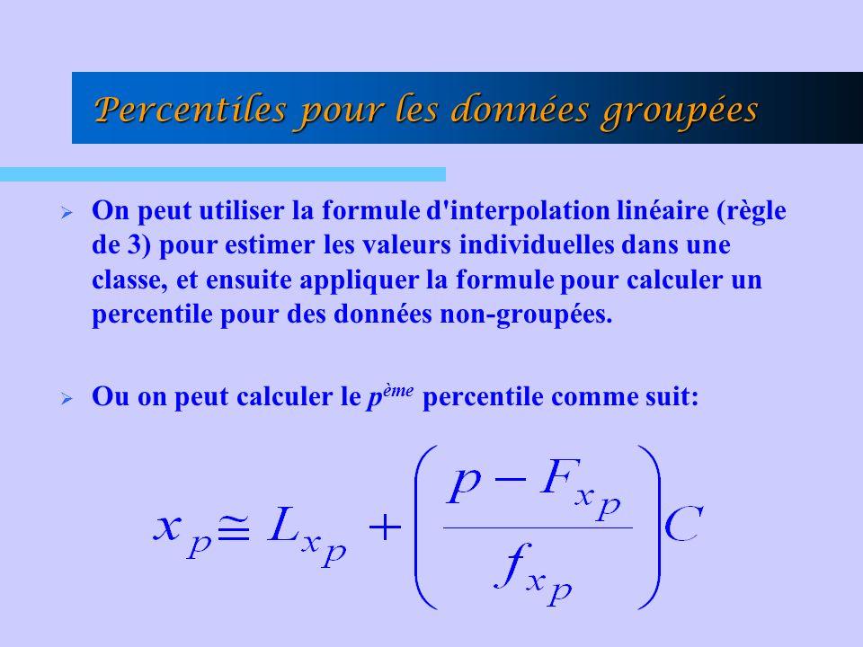 Percentiles pour les données groupées On peut utiliser la formule d interpolation linéaire (règle de 3) pour estimer les valeurs individuelles dans une classe, et ensuite appliquer la formule pour calculer un percentile pour des données non-groupées.