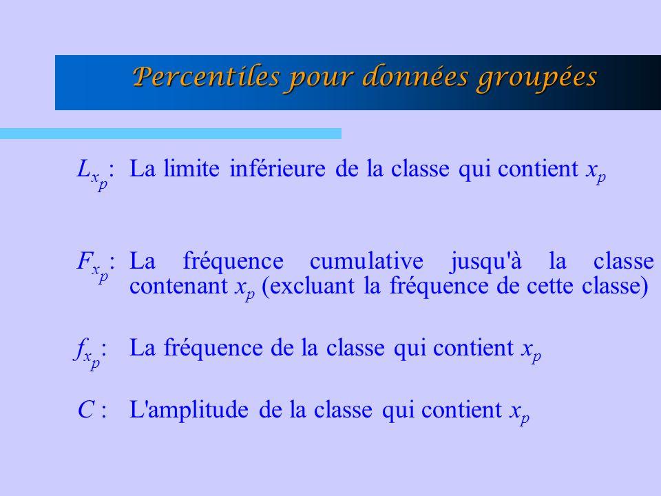 L x p : La limite inférieure de la classe qui contient x p F x p : La fréquence cumulative jusqu à la classe contenant x p (excluant la fréquence de cette classe) f x p : La fréquence de la classe qui contient x p C :L amplitude de la classe qui contient x p Percentiles pour données groupées