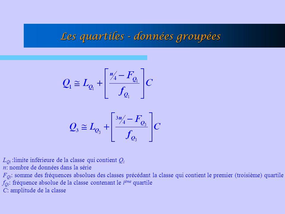 Les quartiles - données groupées L Qi :limite inférieure de la classe qui contient Q i n: nombre de données dans la série F Qi : somme des fréquences absolues des classes précédant la classe qui contient le premier (troisième) quartile f Qi : fréquence absolue de la classe contenant le i ème quartile C: amplitude de la classe