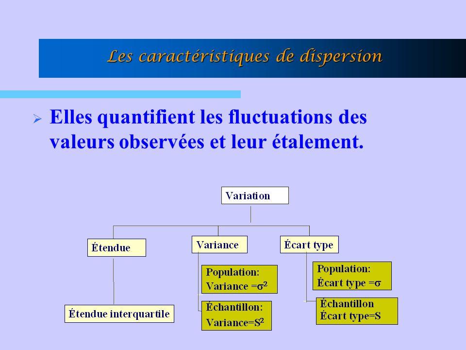Les caractéristiques de dispersion Elles quantifient les fluctuations des valeurs observées et leur étalement.