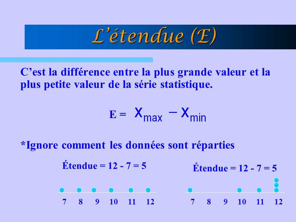 Cest la différence entre la plus grande valeur et la plus petite valeur de la série statistique.