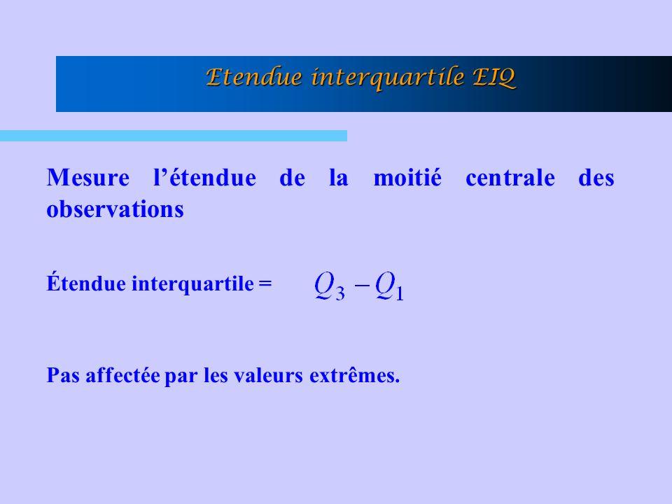 Mesure létendue de la moitié centrale des observations Étendue interquartile = Pas affectée par les valeurs extrêmes.