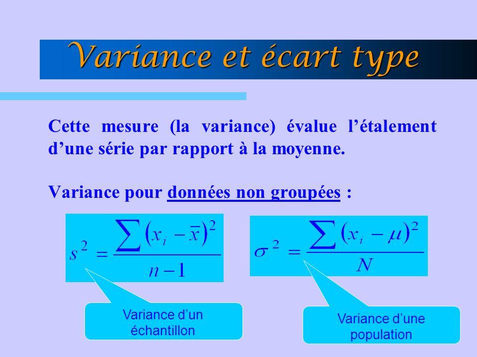 Variance et écart type Cette mesure (la variance) évalue létalement dune série par rapport à la moyenne.