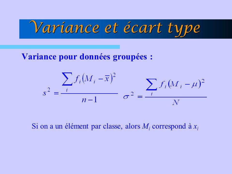 Variance et écart type Variance pour données groupées : Si on a un élément par classe, alors M i correspond à x i
