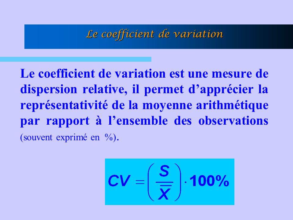 Le coefficient de variation est une mesure de dispersion relative, il permet dapprécier la représentativité de la moyenne arithmétique par rapport à lensemble des observations (souvent exprimé en %).
