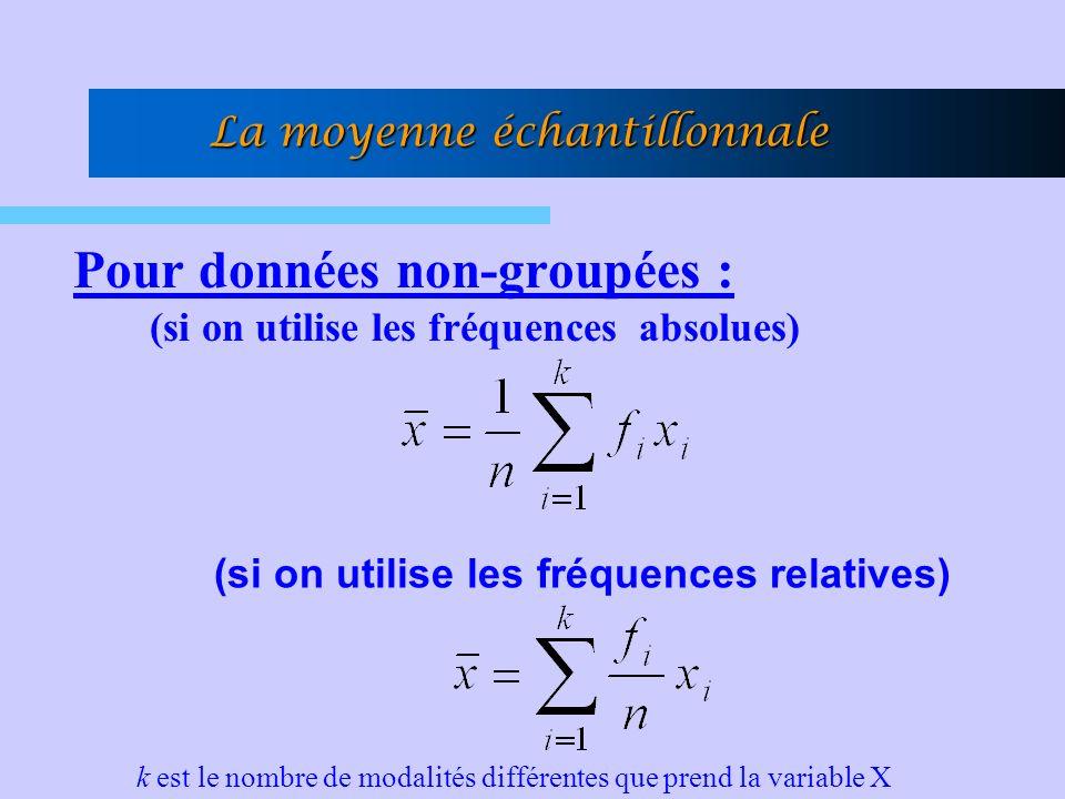 Pour données non-groupées : (si on utilise les fréquences absolues) La moyenne échantillonnale (si on utilise les fréquences relatives) k est le nombre de modalités différentes que prend la variable X