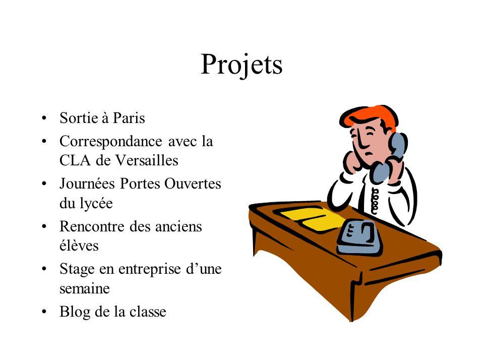Projets Sortie à Paris Correspondance avec la CLA de Versailles Journées Portes Ouvertes du lycée Rencontre des anciens élèves Stage en entreprise dun