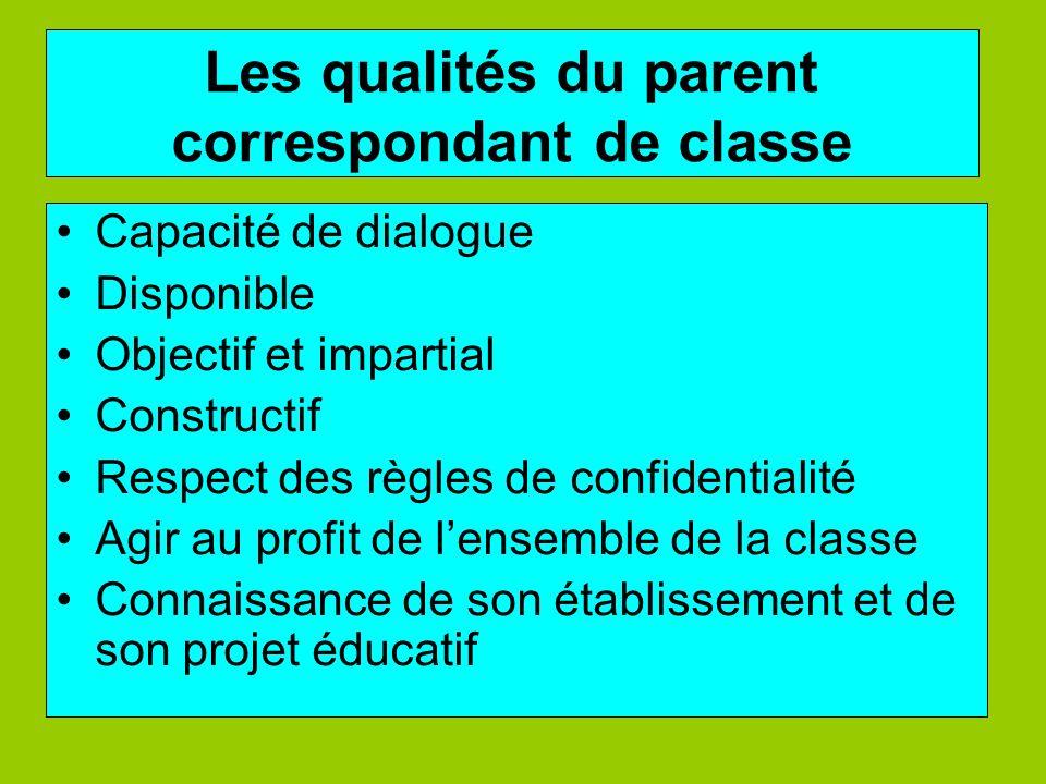 Les qualités du parent correspondant de classe Capacité de dialogue Disponible Objectif et impartial Constructif Respect des règles de confidentialité