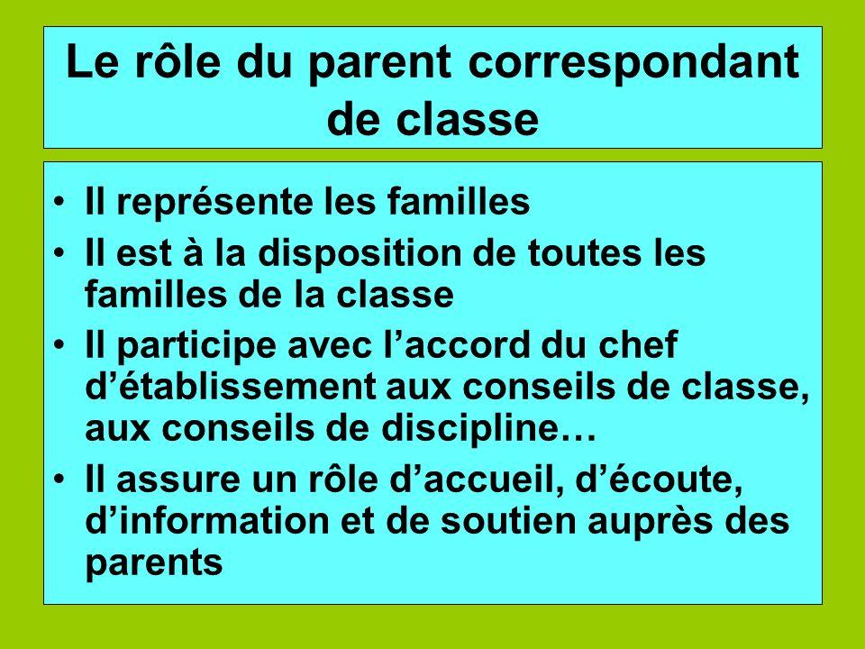 Le rôle du parent correspondant de classe Il représente les familles Il est à la disposition de toutes les familles de la classe Il participe avec lac