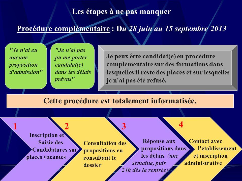 Les étapes à ne pas manquer Procédure complémentaire : Du 28 juin au 15 septembre 2013