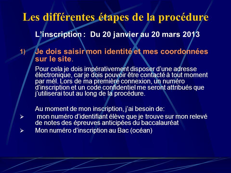 Les différentes étapes de la procédure Linscription : Du 20 janvier au 20 mars 2013 1) Je dois saisir mon identité et mes coordonnées sur le site. Pou