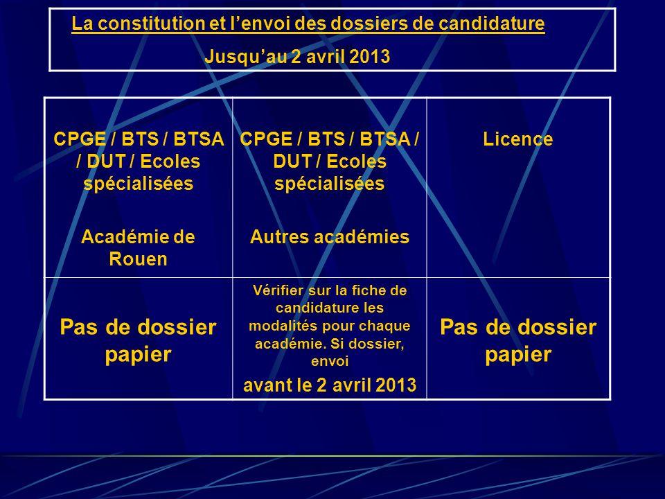 La constitution et lenvoi des dossiers de candidature Jusquau 2 avril 2013 CPGE / BTS / BTSA / DUT / Ecoles spécialisées Académie de Rouen CPGE / BTS