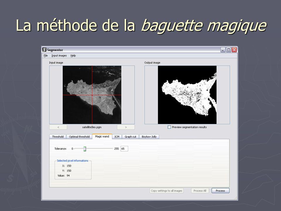 La méthode ICM Utilise une approche markovienne : considère lintensité du pixel courant ainsi que son voisinage.