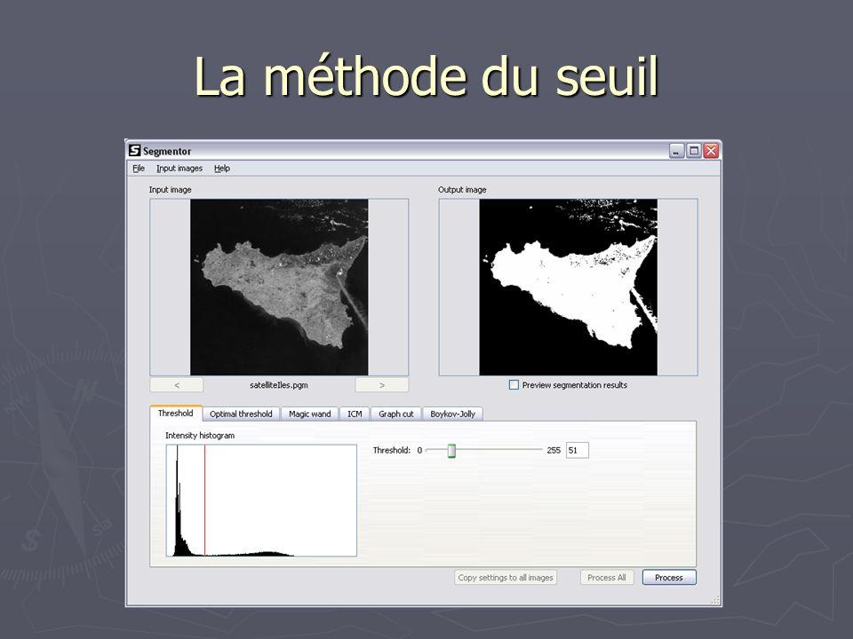La méthode du seuil optimal Version non supervisée de la méthode du seuil.