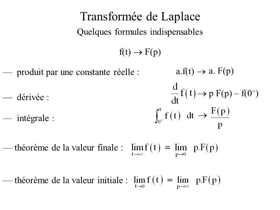 Transformée de Laplace Quelques formules indispensables a. F(p) f(t) F(p) théorème de la valeur initiale : p F(p) – f(0 + ) théorème de la valeur fina