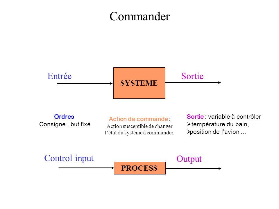 Commander Control input Output PROCESS Sortie : variable à contrôler température du bain, position de lavion … Entrée Sortie SYSTEME Ordres Consigne, but fixé Action de commande : Action susceptible de changer létat du système à commander.