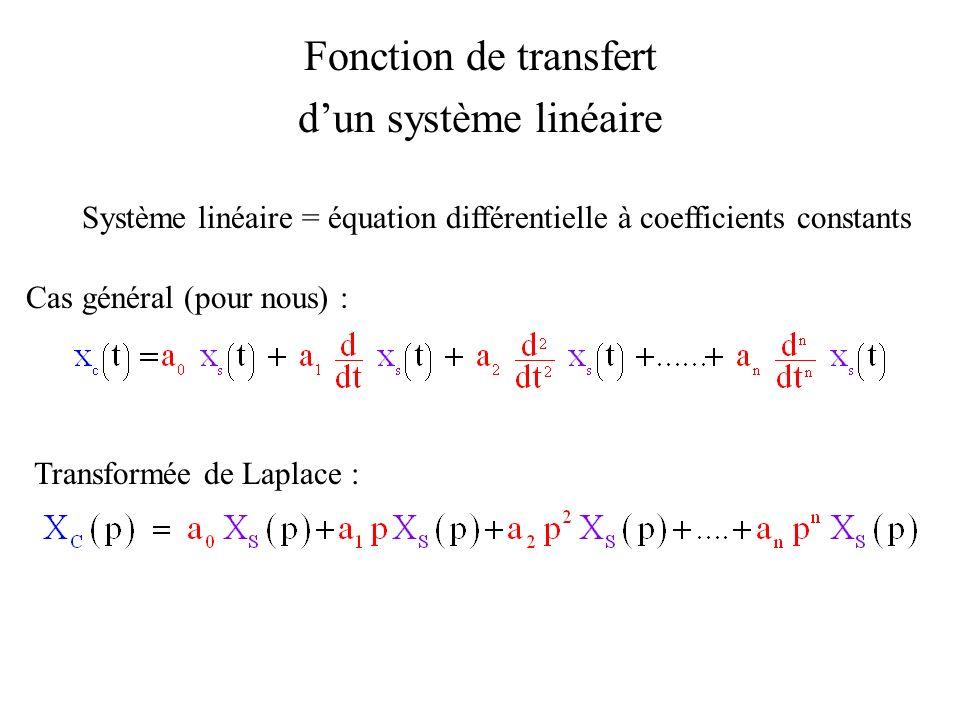 Fonction de transfert dun système linéaire Cas général (pour nous) : Système linéaire = équation différentielle à coefficients constants Transformée d