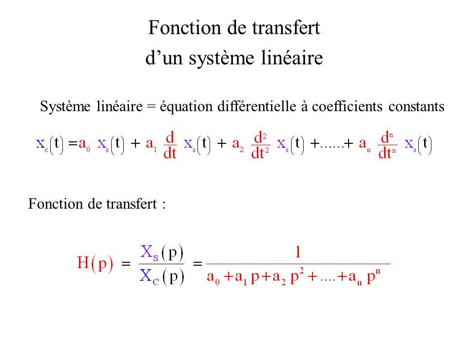 Fonction de transfert dun système linéaire Système linéaire = équation différentielle à coefficients constants Fonction de transfert :