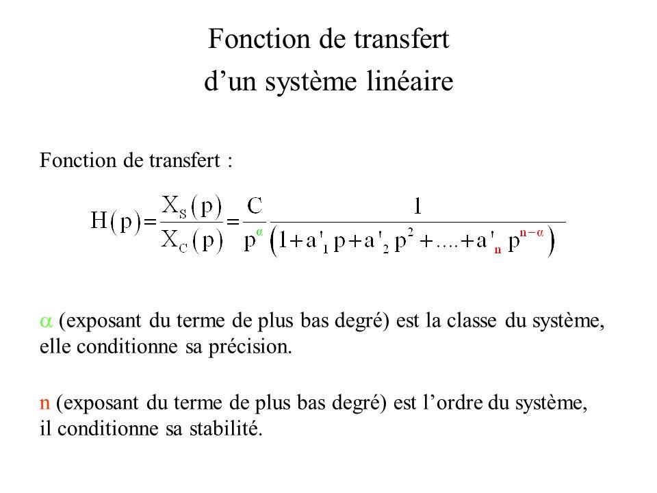 Fonction de transfert dun système linéaire Fonction de transfert : (exposant du terme de plus bas degré) est la classe du système, elle conditionne sa précision.