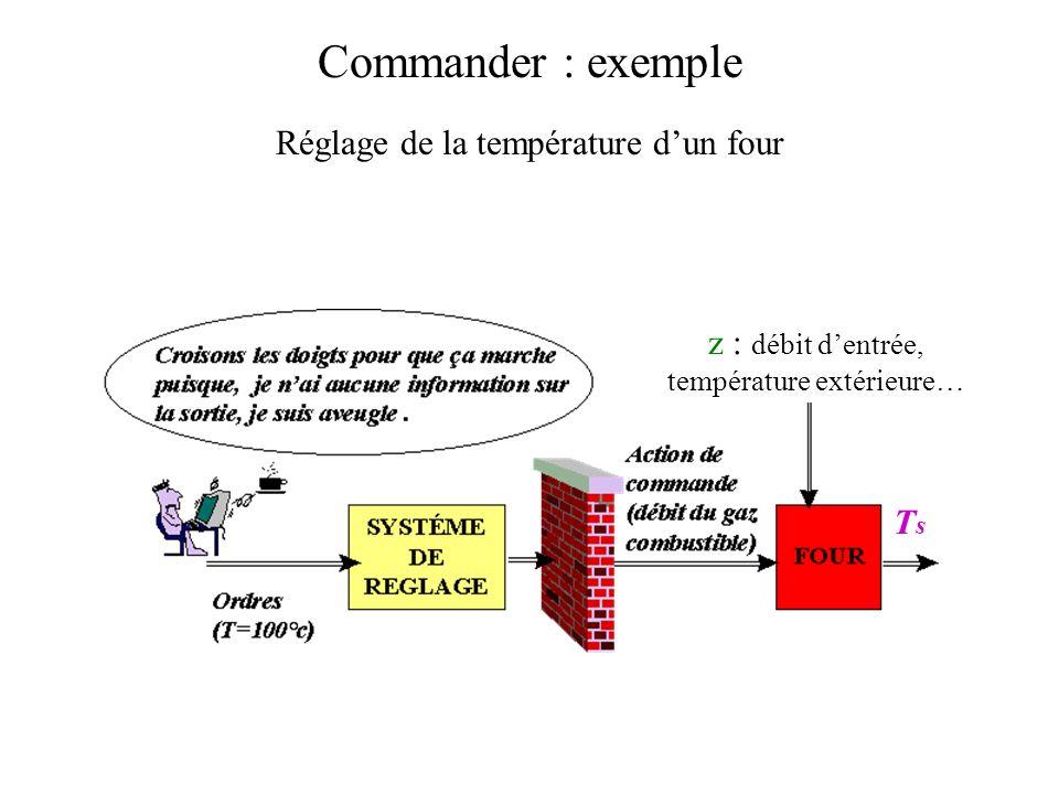 Fonction de transfert dun système linéaire Cas général (pour nous) : Système linéaire = équation différentielle à coefficients constants Transformée de Laplace :