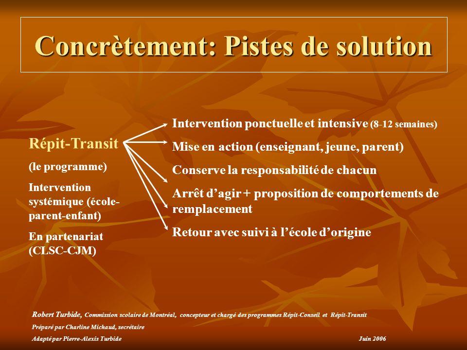 Concrètement: Pistes de solution Répit-Transit (le programme) Intervention systémique (école- parent-enfant) En partenariat (CLSC-CJM) Intervention po