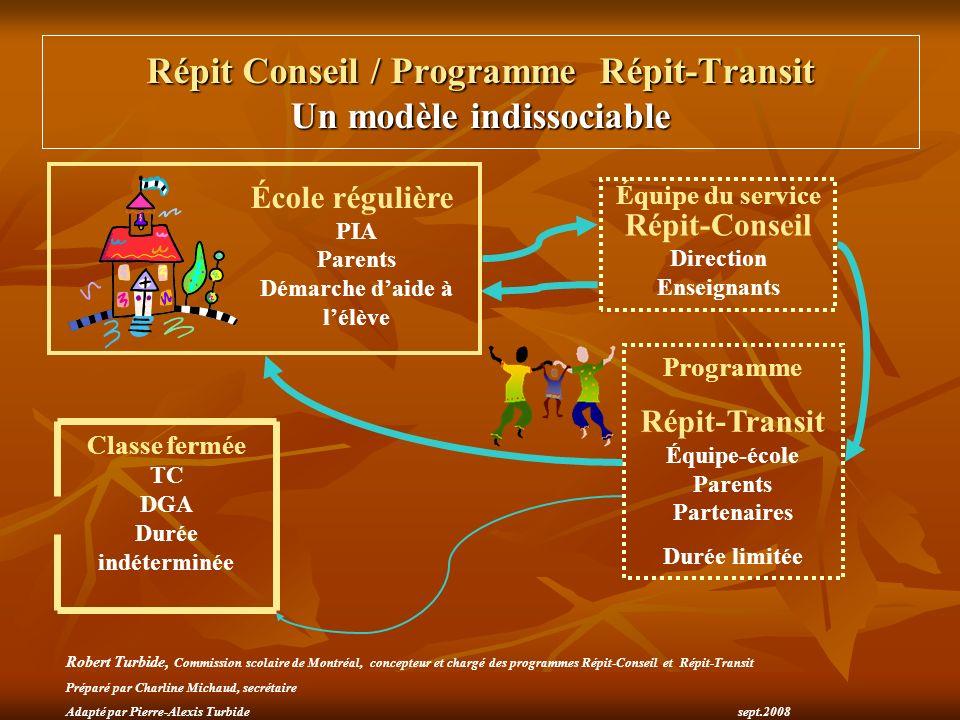Répit Conseil / Programme Répit-Transit Un modèle indissociable Équipe du service Répit-Conseil Direction Enseignants Programme Répit-Transit Équipe-é