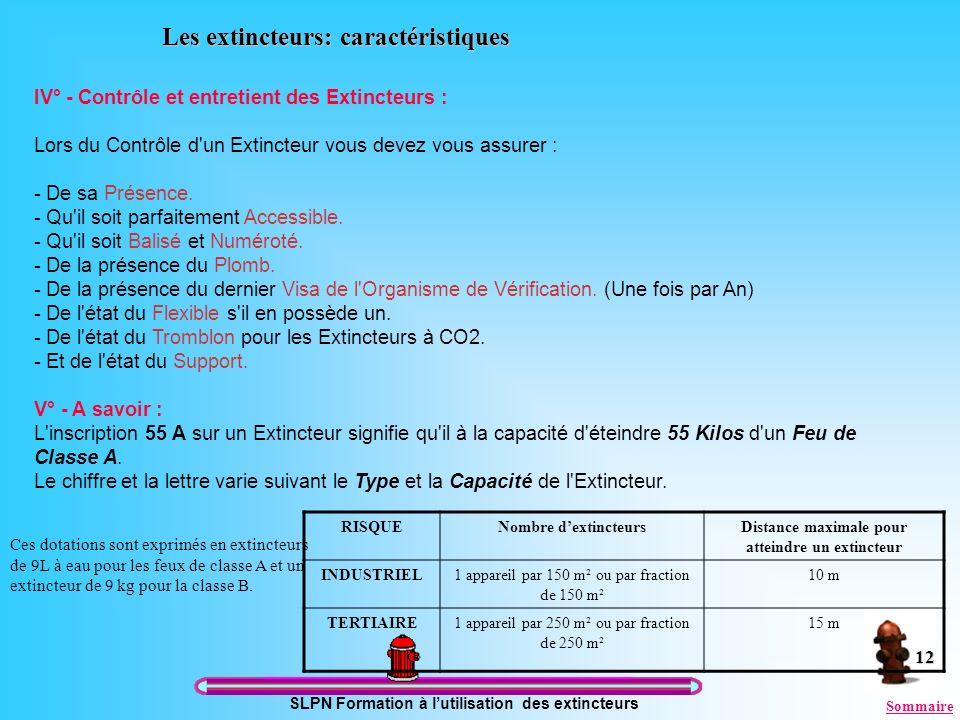 SLPN Formation à lutilisation des extincteurs 12 Les extincteurs: caractéristiques IV° - Contrôle et entretient des Extincteurs : Lors du Contrôle d'u