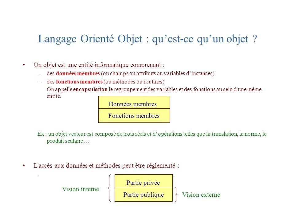 Objet : exemples (notation UML) DeuxRoues m_tailleRoues m_nbVitesses m_couleur m_poids Accélérer() Freiner() ChangerVitesse() GetCouleur() GetPoids() Nom de la classe Données membres ou attributs Fonctions membres ou méthodes CompteBancaire m_numéro m_solde m_propriétaire Créditer() Débiter() Fermer() Numéro() Solde() Propriétaire() Vision interne Vision externe Vision interne Vision externe