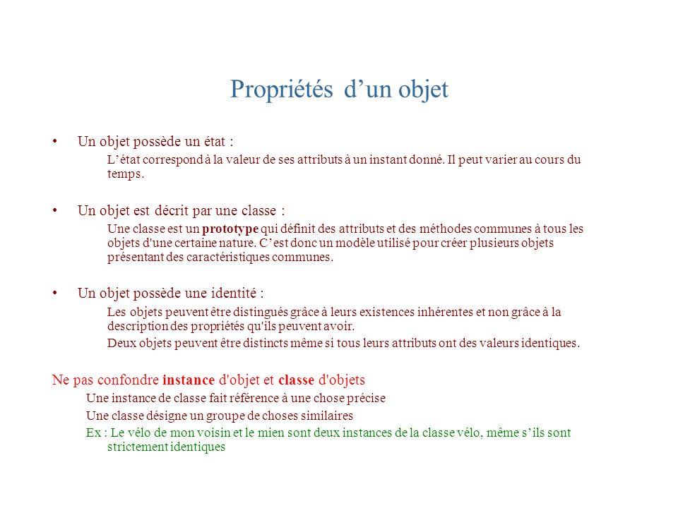 Propriétés dun objet Un objet possède un état : Létat correspond à la valeur de ses attributs à un instant donné. Il peut varier au cours du temps. Un