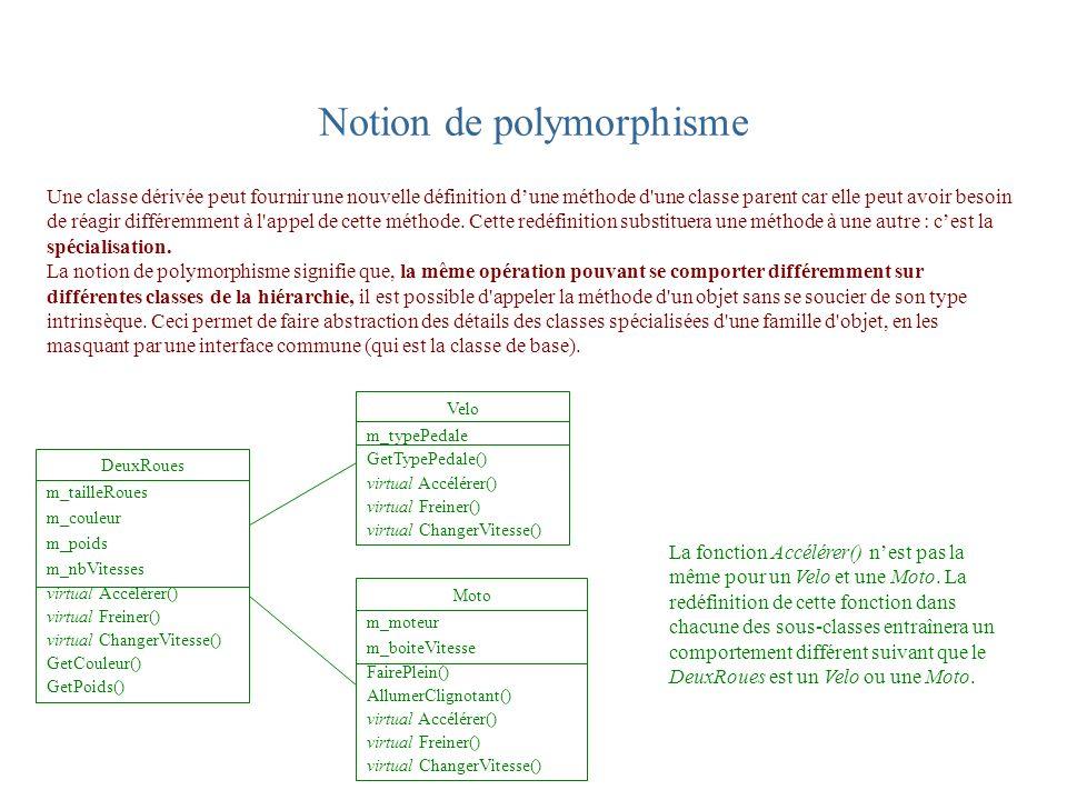 Notion de polymorphisme DeuxRoues m_tailleRoues m_couleur m_poids m_nbVitesses virtual Accélérer() virtual Freiner() virtual ChangerVitesse() GetCoule